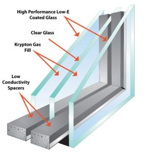Window Spacer System